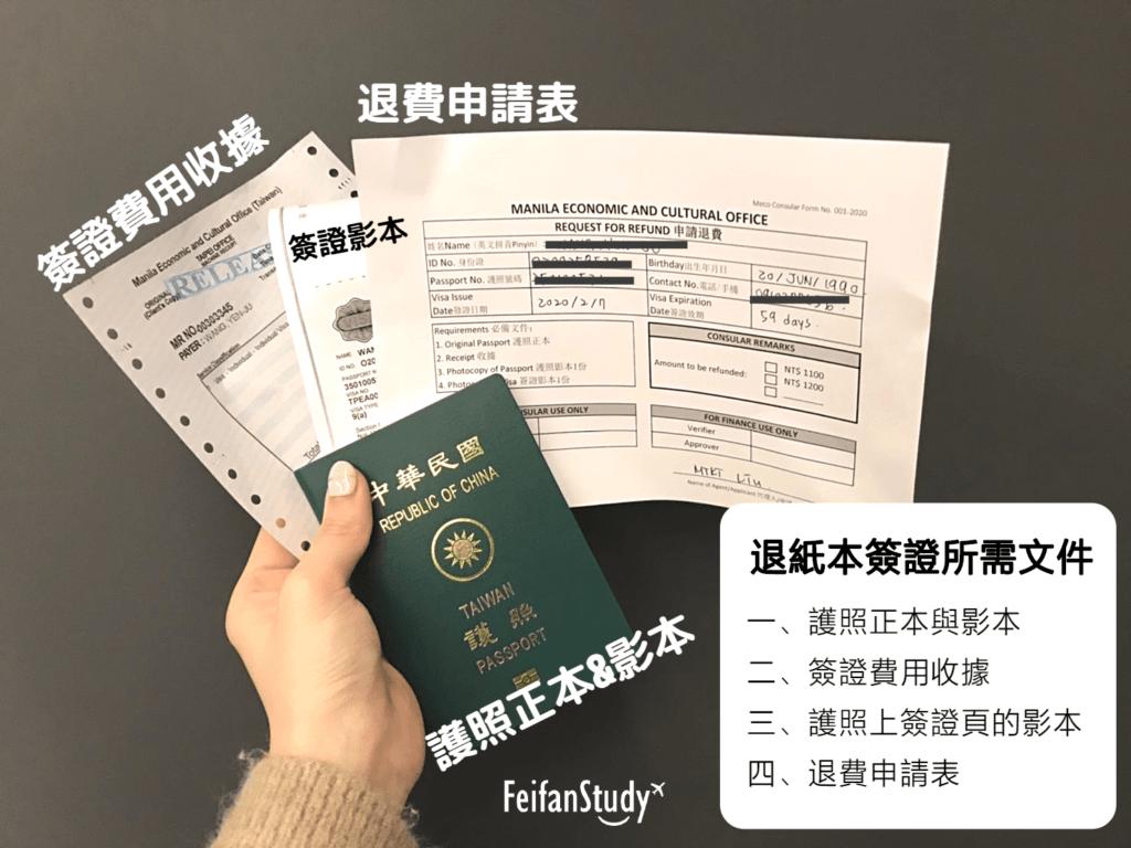 退紙本簽證所需文件